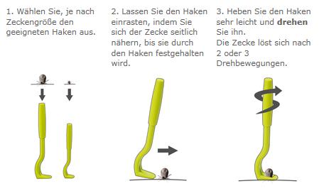 O'Tom Zeckenhaken Tick Twister - Anleitung